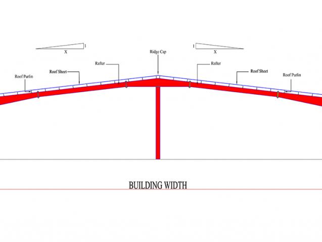 Basic bulinding parameter 1